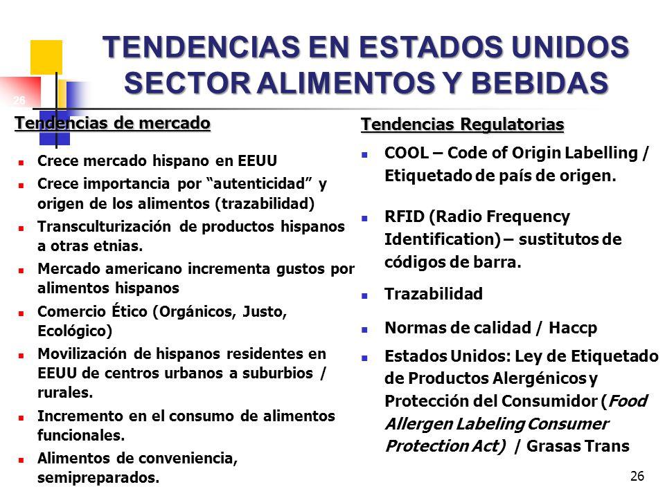 26 Tendencias de mercado Crece mercado hispano en EEUU Crece importancia por autenticidad y origen de los alimentos (trazabilidad) Transculturización