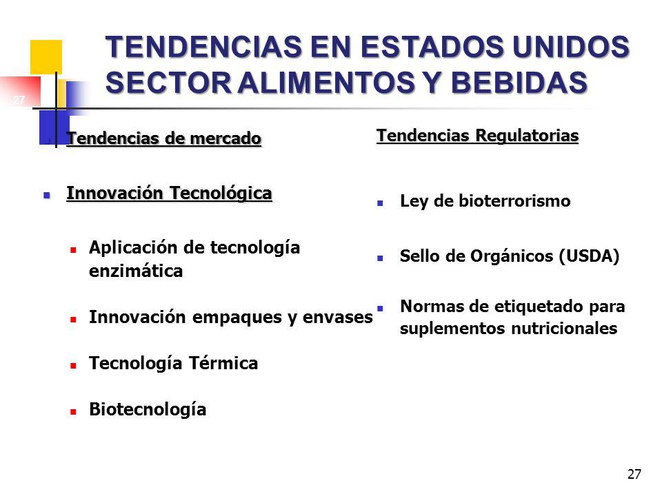 27 Tendencias de mercado Tendencias de mercado Innovación Tecnológica Innovación Tecnológica Aplicación de tecnología enzimática Innovación empaques y