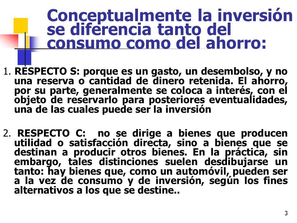 3 Conceptualmente la inversión se diferencia tanto del consumo como del ahorro: 1. RESPECTO S: porque es un gasto, un desembolso, y no una reserva o c