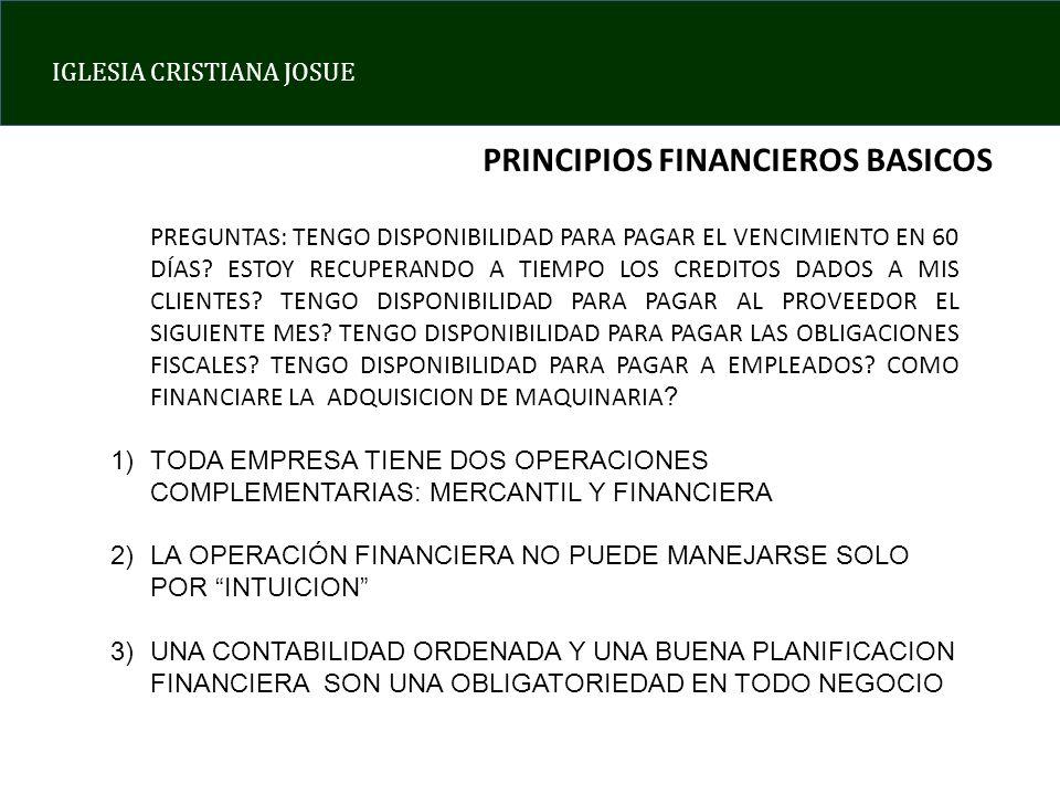IGLESIA CRISTIANA JOSUE PRINCIPIOS FINANCIEROS BASICOS PREGUNTAS: TENGO DISPONIBILIDAD PARA PAGAR EL VENCIMIENTO EN 60 DÍAS.