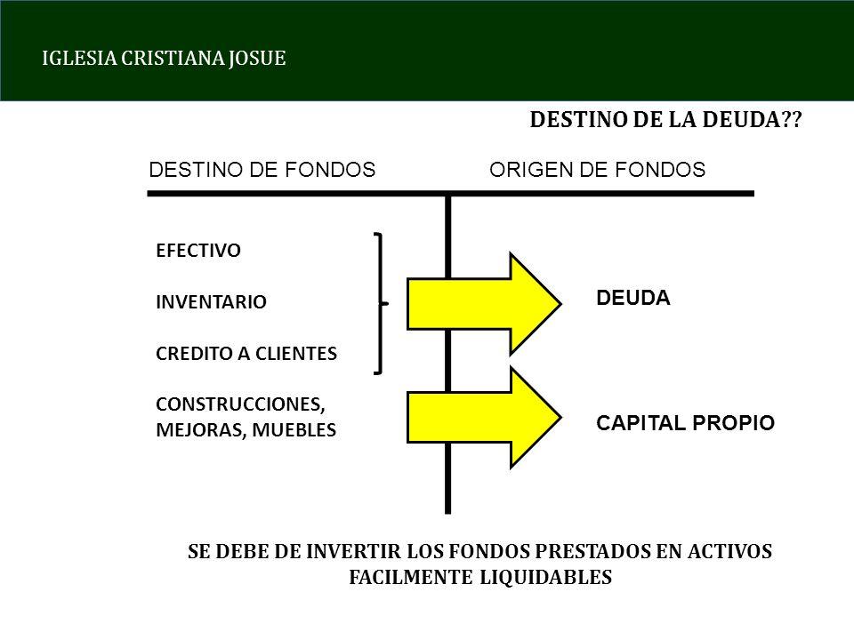 IGLESIA CRISTIANA JOSUE EFECTIVO INVENTARIO CREDITO A CLIENTES CONSTRUCCIONES, MEJORAS, MUEBLES DEUDA CAPITAL PROPIO DESTINO DE FONDOSORIGEN DE FONDOS SE DEBE DE INVERTIR LOS FONDOS PRESTADOS EN ACTIVOS FACILMENTE LIQUIDABLES DESTINO DE LA DEUDA??