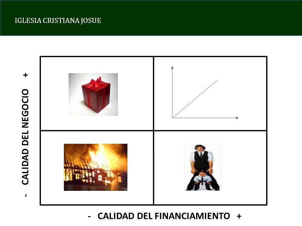 IGLESIA CRISTIANA JOSUE - CALIDAD DEL NEGOCIO + - CALIDAD DEL FINANCIAMIENTO +