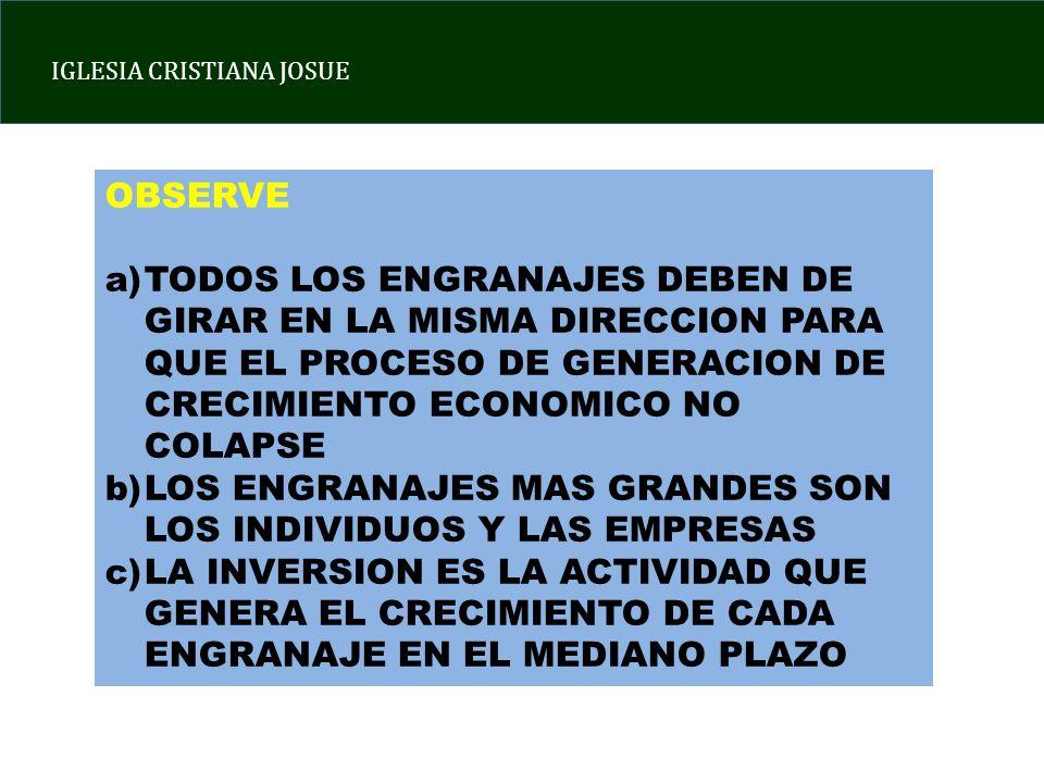 IGLESIA CRISTIANA JOSUE EL SALVADOR MUESTRA UN DEFICIT CRONICO EN SU BALANZA COMERCIAL.