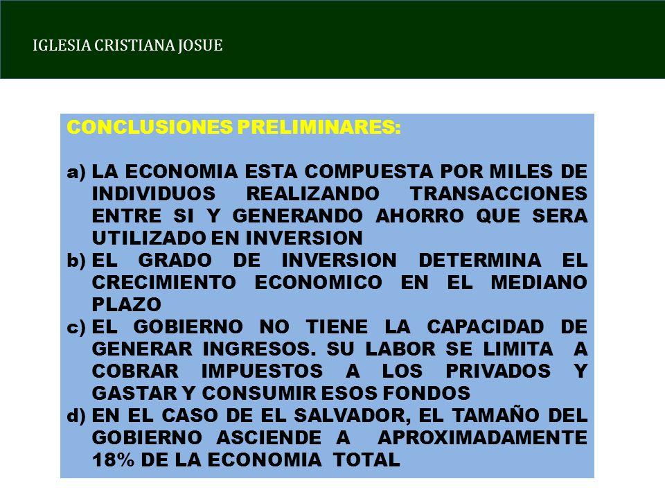 IGLESIA CRISTIANA JOSUE CONCLUSIONES PRELIMINARES: a)LA ECONOMIA ESTA COMPUESTA POR MILES DE INDIVIDUOS REALIZANDO TRANSACCIONES ENTRE SI Y GENERANDO AHORRO QUE SERA UTILIZADO EN INVERSION b)EL GRADO DE INVERSION DETERMINA EL CRECIMIENTO ECONOMICO EN EL MEDIANO PLAZO c)EL GOBIERNO NO TIENE LA CAPACIDAD DE GENERAR INGRESOS.