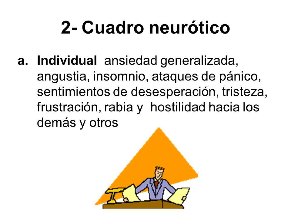 2- Cuadro neurótico a.Individual ansiedad generalizada, angustia, insomnio, ataques de pánico, sentimientos de desesperación, tristeza, frustración, r