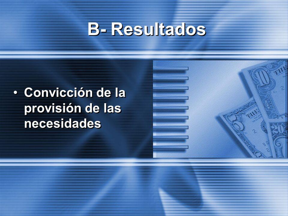 Convicción de la provisión de las necesidades B- Resultados
