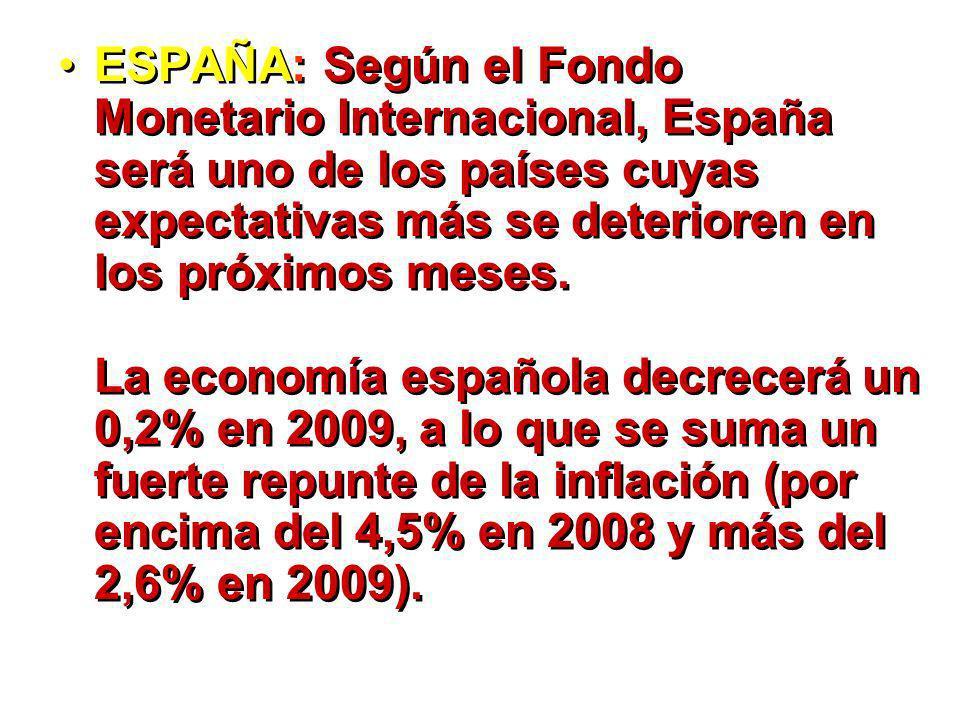 ESPAÑA: Según el Fondo Monetario Internacional, España será uno de los países cuyas expectativas más se deterioren en los próximos meses. La economía