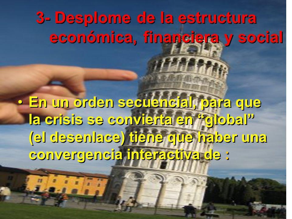 3- Desplome de la estructura económica, financiera y social En un orden secuencial, para que la crisis se convierta en global (el desenlace) tiene que