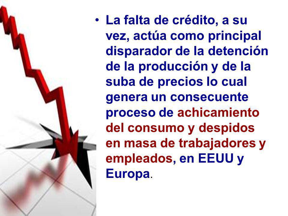 La falta de crédito, a su vez, actúa como principal disparador de la detención de la producción y de la suba de precios lo cual genera un consecuente