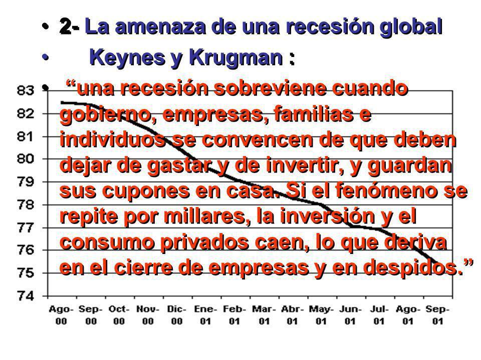 2- La amenaza de una recesión global Keynes y Krugman : una recesión sobreviene cuando gobierno, empresas, familias e individuos se convencen de que d