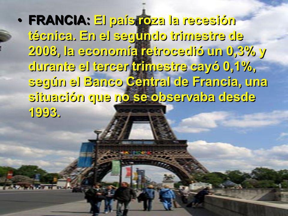 FRANCIA: El país roza la recesión técnica. En el segundo trimestre de 2008, la economía retrocedió un 0,3% y durante el tercer trimestre cayó 0,1%, se