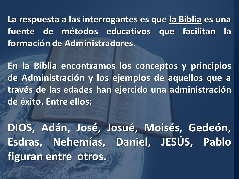 Funciones de DIOS como Administrador 1.PLANIFICACIÓN 2.ORGANIZACIÓN 3.DIRECCIÓN 4.CONTROL