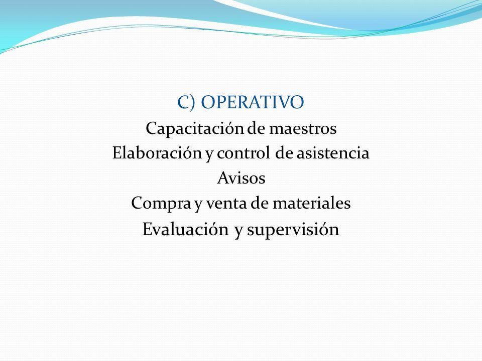 C) OPERATIVO Capacitación de maestros Elaboración y control de asistencia Avisos Compra y venta de materiales Evaluación y supervisión
