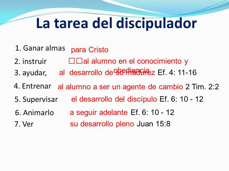 La tarea del discipulador 1. Ganar almas al alumno a ser un agente de cambio 2 Tim. 2:2 2. instruir 3. ayudar, 4. Entrenar 5. Supervisar 6. Animarlo 7