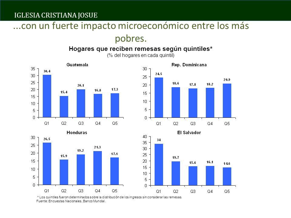 IGLESIA CRISTIANA JOSUE...con un fuerte impacto microeconómico entre los más pobres.