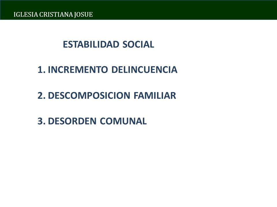 IGLESIA CRISTIANA JOSUE ESTABILIDAD SOCIAL 1.INCREMENTO DELINCUENCIA 2.DESCOMPOSICION FAMILIAR 3.DESORDEN COMUNAL