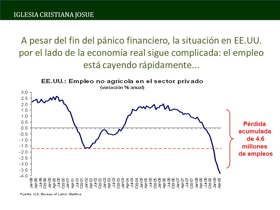 IGLESIA CRISTIANA JOSUE A pesar del fin del pánico financiero, la situación en EE.UU.