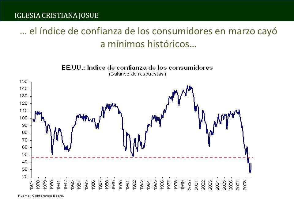 IGLESIA CRISTIANA JOSUE … el índice de confianza de los consumidores en marzo cayó a mínimos históricos…