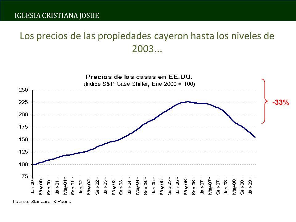 IGLESIA CRISTIANA JOSUE Los precios de las propiedades cayeron hasta los niveles de 2003... -33%