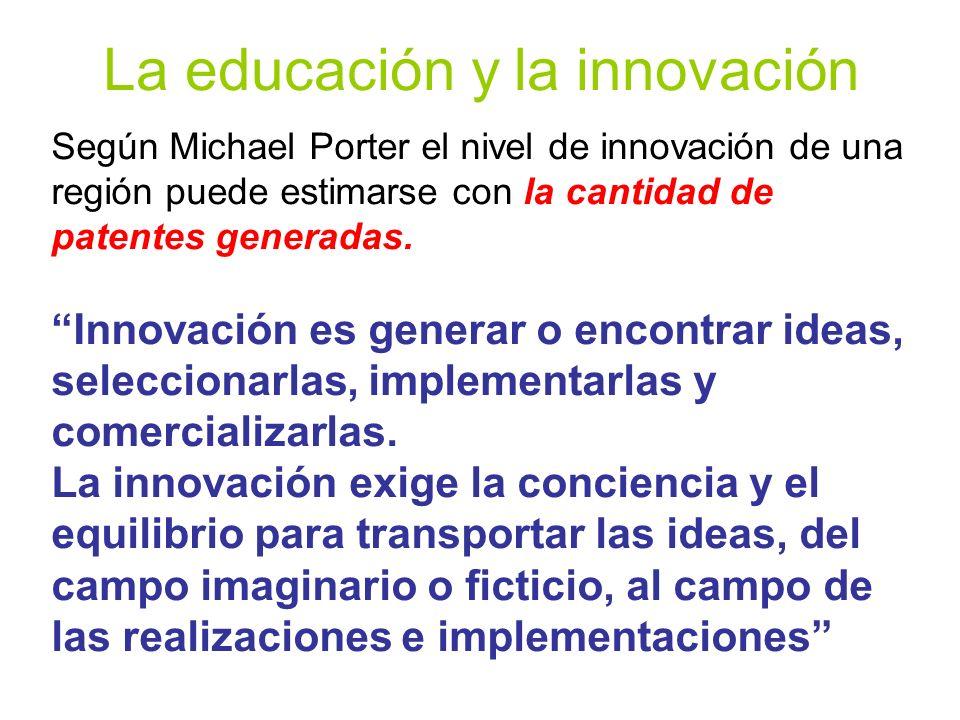 Según Michael Porter el nivel de innovación de una región puede estimarse con la cantidad de patentes generadas. Innovación es generar o encontrar ide