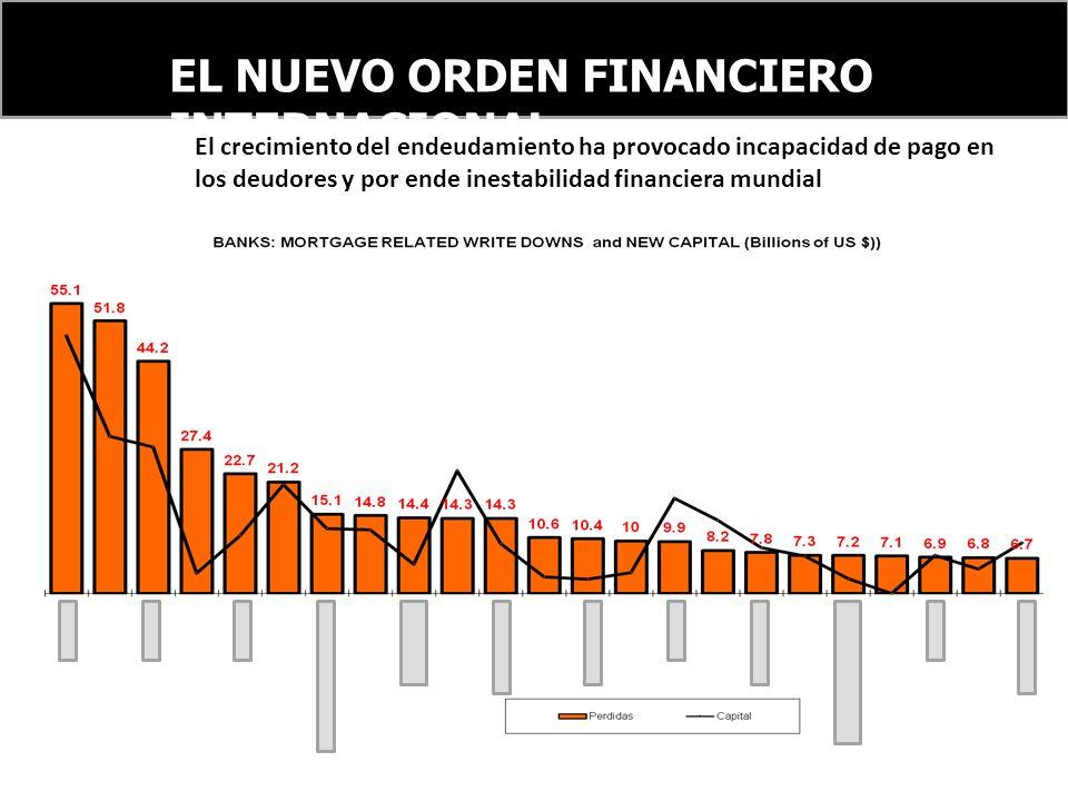 EL NUEVO ORDEN FINANCIERO INTERNACIONAL El crecimiento del endeudamiento ha provocado incapacidad de pago en los deudores y por ende inestabilidad financiera mundial