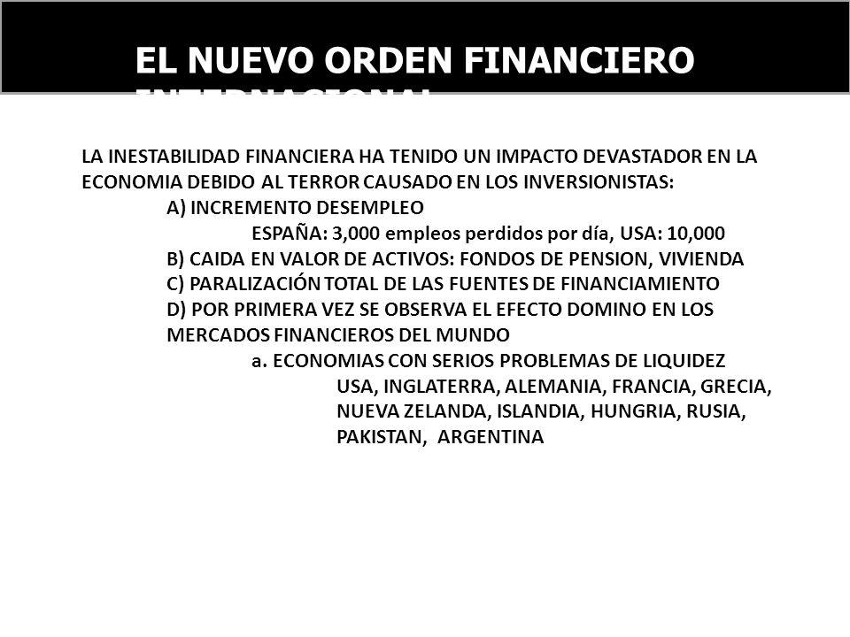 EL NUEVO ORDEN FINANCIERO INTERNACIONAL LA INESTABILIDAD FINANCIERA HA TENIDO UN IMPACTO DEVASTADOR EN LA ECONOMIA DEBIDO AL TERROR CAUSADO EN LOS INVERSIONISTAS: A) INCREMENTO DESEMPLEO ESPAÑA: 3,000 empleos perdidos por día, USA: 10,000 B) CAIDA EN VALOR DE ACTIVOS: FONDOS DE PENSION, VIVIENDA C) PARALIZACIÓN TOTAL DE LAS FUENTES DE FINANCIAMIENTO D) POR PRIMERA VEZ SE OBSERVA EL EFECTO DOMINO EN LOS MERCADOS FINANCIEROS DEL MUNDO a.
