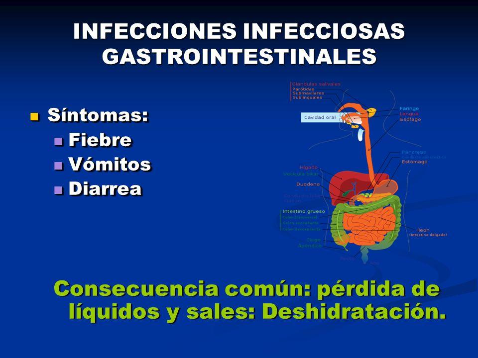 INFECCIONES INFECCIOSAS GASTROINTESTINALES Síntomas: Síntomas: Fiebre Fiebre Vómitos Vómitos Diarrea Diarrea Consecuencia común: pérdida de líquidos y