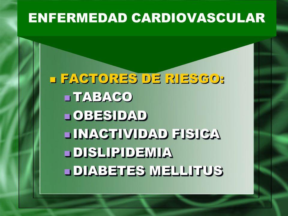 ENFERMEDAD CARDIOVASCULAR FACTORES DE RIESGO: TABACO OBESIDAD OBESIDAD INACTIVIDAD FISICA INACTIVIDAD FISICA DISLIPIDEMIA DISLIPIDEMIA DIABETES MELLIT