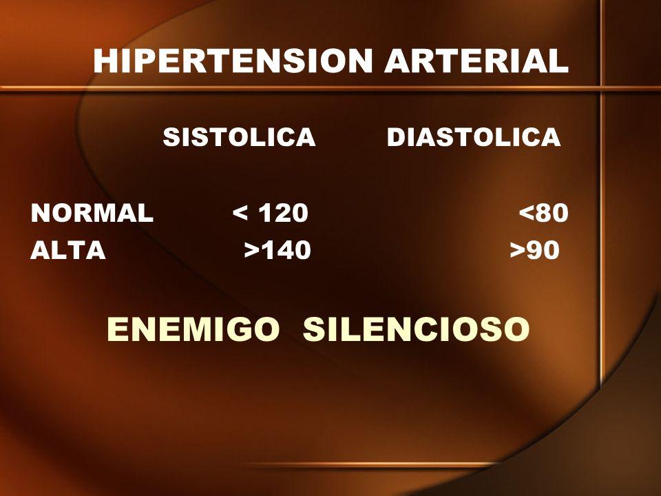 HIPERTENSION ARTERIAL SISTOLICA DIASTOLICA NORMAL < 120 <80 ALTA >140 >90 ENEMIGO SILENCIOSO