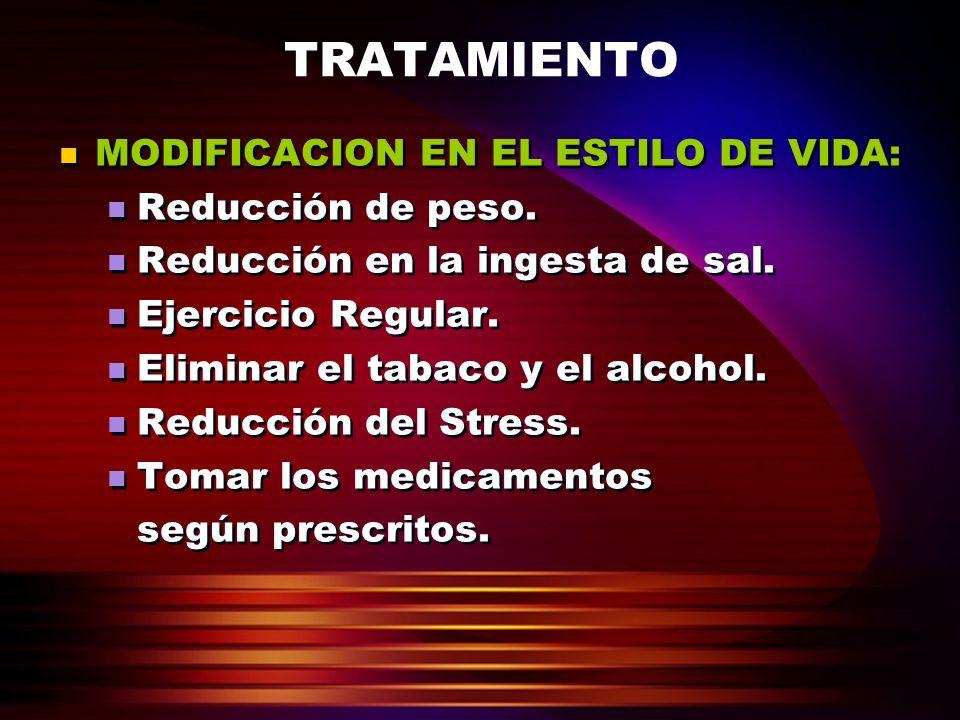 TRATAMIENTO MODIFICACION EN EL ESTILO DE VIDA: Reducción de peso. Reducción en la ingesta de sal. Ejercicio Regular. Eliminar el tabaco y el alcohol.