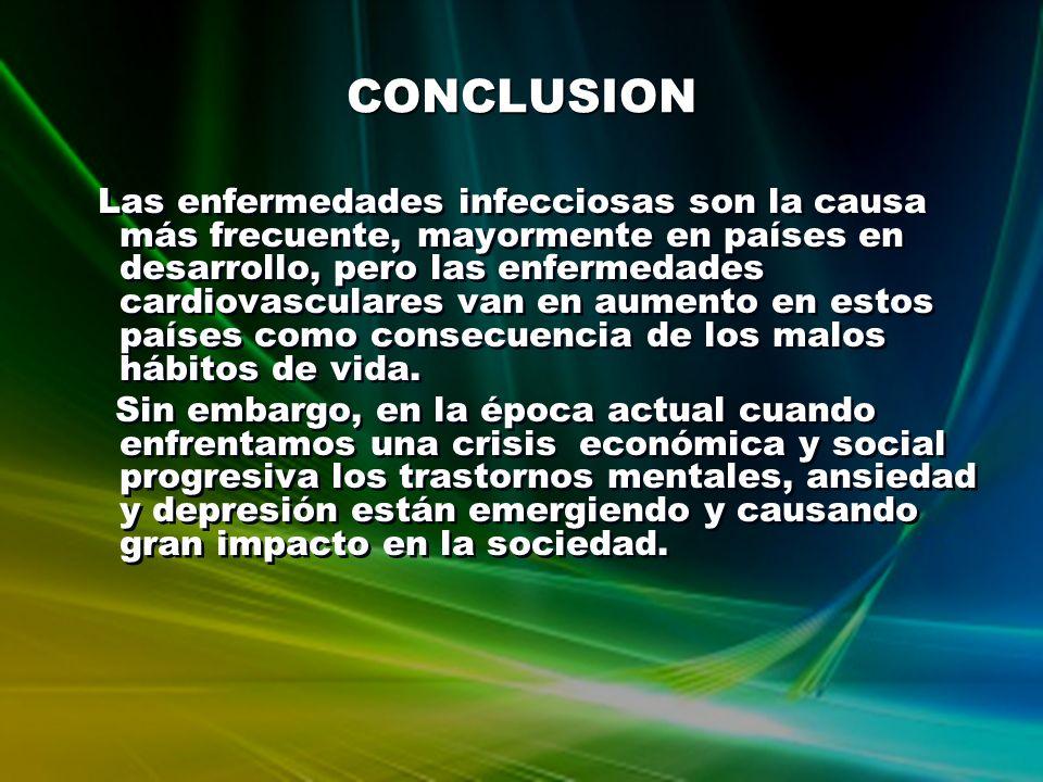 CONCLUSION Las enfermedades infecciosas son la causa más frecuente, mayormente en países en desarrollo, pero las enfermedades cardiovasculares van en