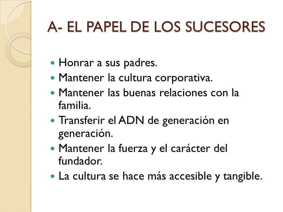 A- EL PAPEL DE LOS SUCESORES Honrar a sus padres.Mantener la cultura corporativa.
