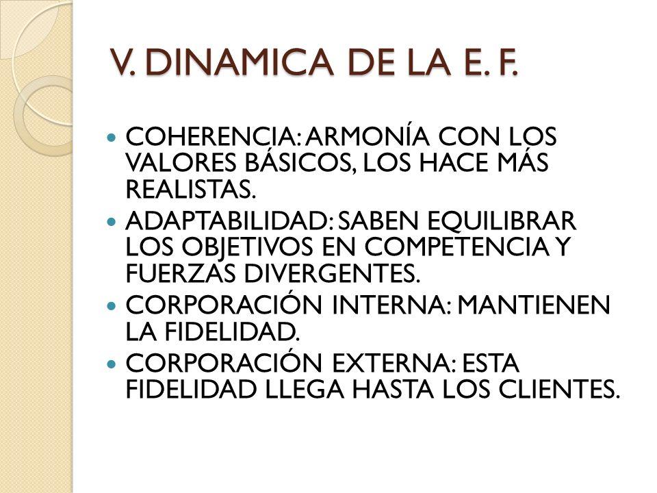 V.DINAMICA DE LA E. F. COHERENCIA: ARMONÍA CON LOS VALORES BÁSICOS, LOS HACE MÁS REALISTAS.