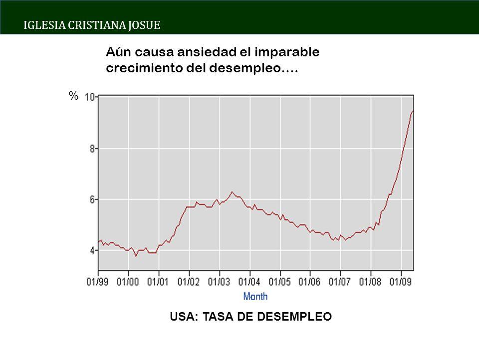IGLESIA CRISTIANA JOSUE USA: TASA DE DESEMPLEO % Aún causa ansiedad el imparable crecimiento del desempleo….