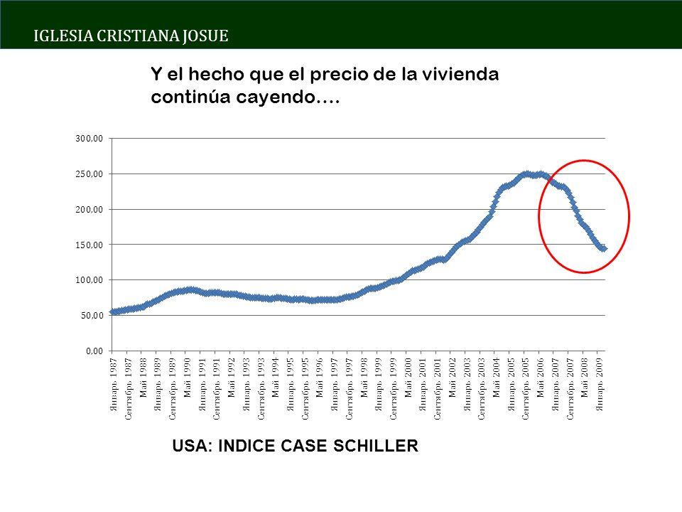 IGLESIA CRISTIANA JOSUE USA: INDICE CASE SCHILLER Y el hecho que el precio de la vivienda continúa cayendo….