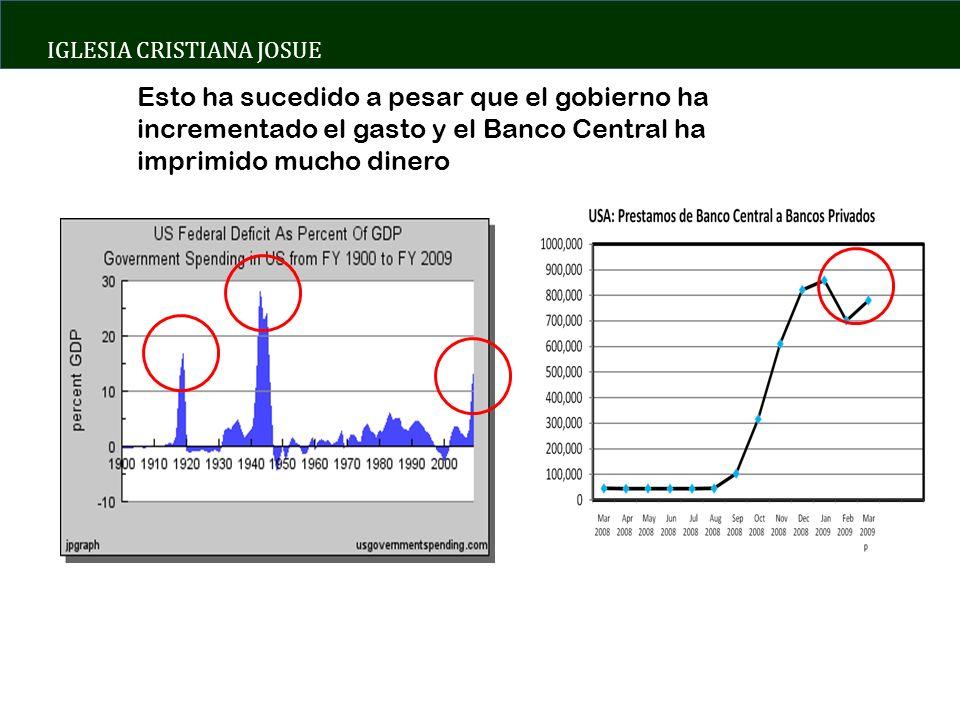 IGLESIA CRISTIANA JOSUE Esto ha sucedido a pesar que el gobierno ha incrementado el gasto y el Banco Central ha imprimido mucho dinero
