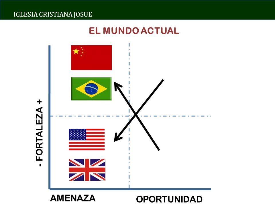 IGLESIA CRISTIANA JOSUE EL MUNDO ACTUAL OPORTUNIDAD - FORTALEZA + AMENAZA