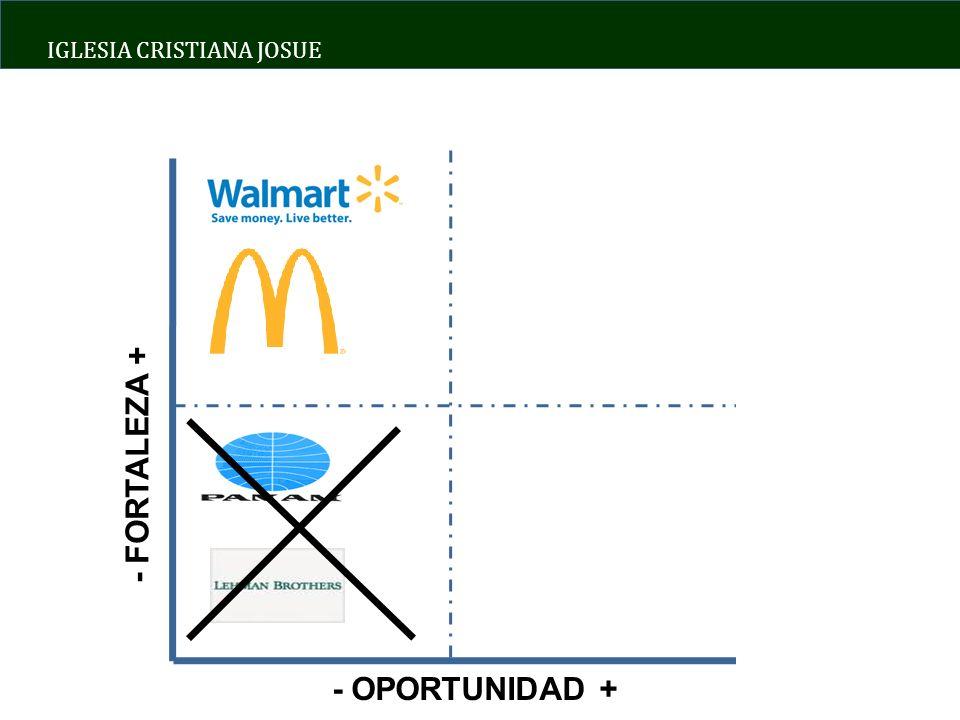 IGLESIA CRISTIANA JOSUE - FORTALEZA + - OPORTUNIDAD +