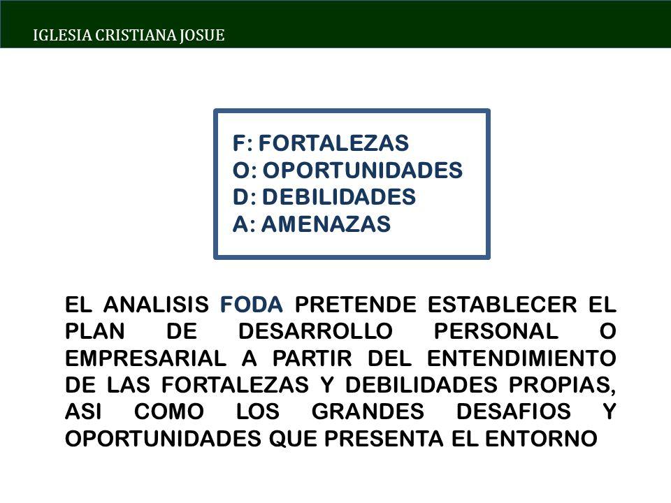 IGLESIA CRISTIANA JOSUE F: FORTALEZAS O: OPORTUNIDADES D: DEBILIDADES A: AMENAZAS EL ANALISIS FODA PRETENDE ESTABLECER EL PLAN DE DESARROLLO PERSONAL
