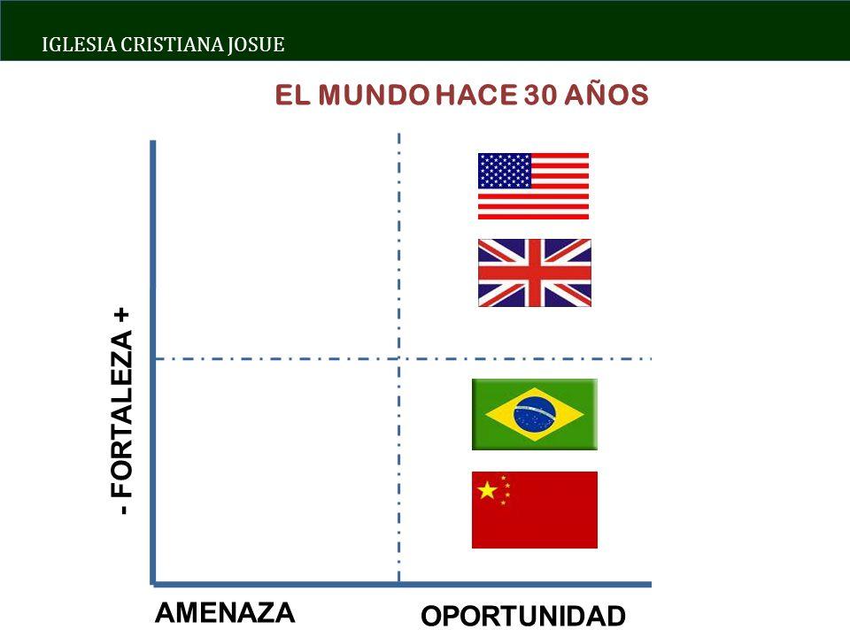 IGLESIA CRISTIANA JOSUE EL MUNDO HACE 30 AÑOS OPORTUNIDAD - FORTALEZA + AMENAZA