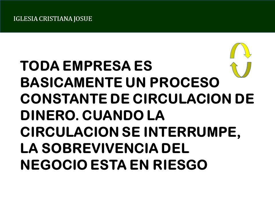 IGLESIA CRISTIANA JOSUE TODA EMPRESA ES BASICAMENTE UN PROCESO CONSTANTE DE CIRCULACION DE DINERO.