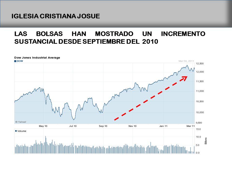 IGLESIA CRISTIANA JOSUE LAS BOLSAS HAN MOSTRADO UN INCREMENTO SUSTANCIAL DESDE SEPTIEMBRE DEL 2010