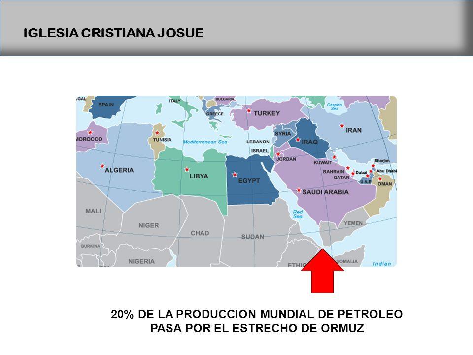 IGLESIA CRISTIANA JOSUE 20% DE LA PRODUCCION MUNDIAL DE PETROLEO PASA POR EL ESTRECHO DE ORMUZ