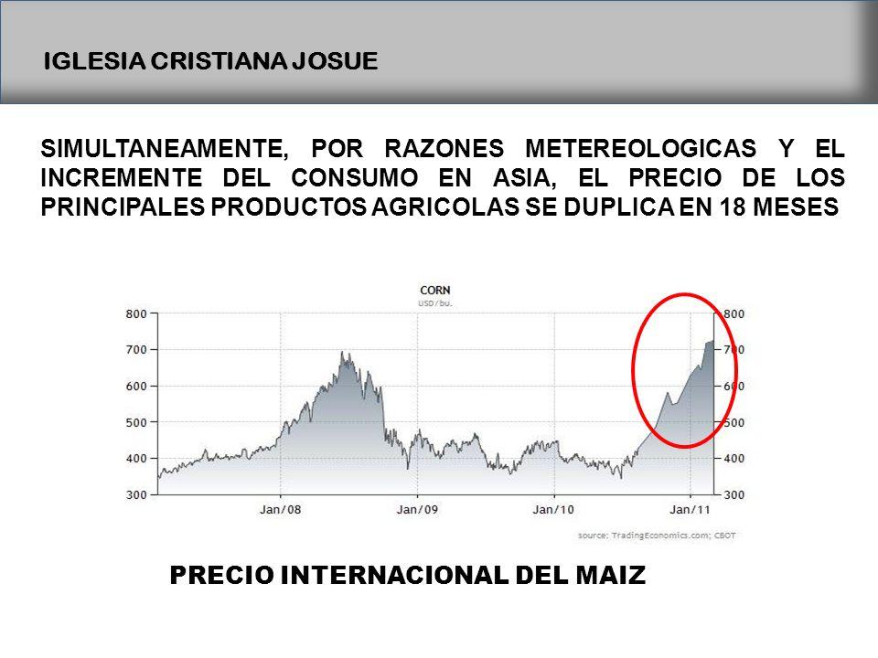 IGLESIA CRISTIANA JOSUE SIMULTANEAMENTE, POR RAZONES METEREOLOGICAS Y EL INCREMENTE DEL CONSUMO EN ASIA, EL PRECIO DE LOS PRINCIPALES PRODUCTOS AGRICOLAS SE DUPLICA EN 18 MESES PRECIO INTERNACIONAL DEL MAIZ