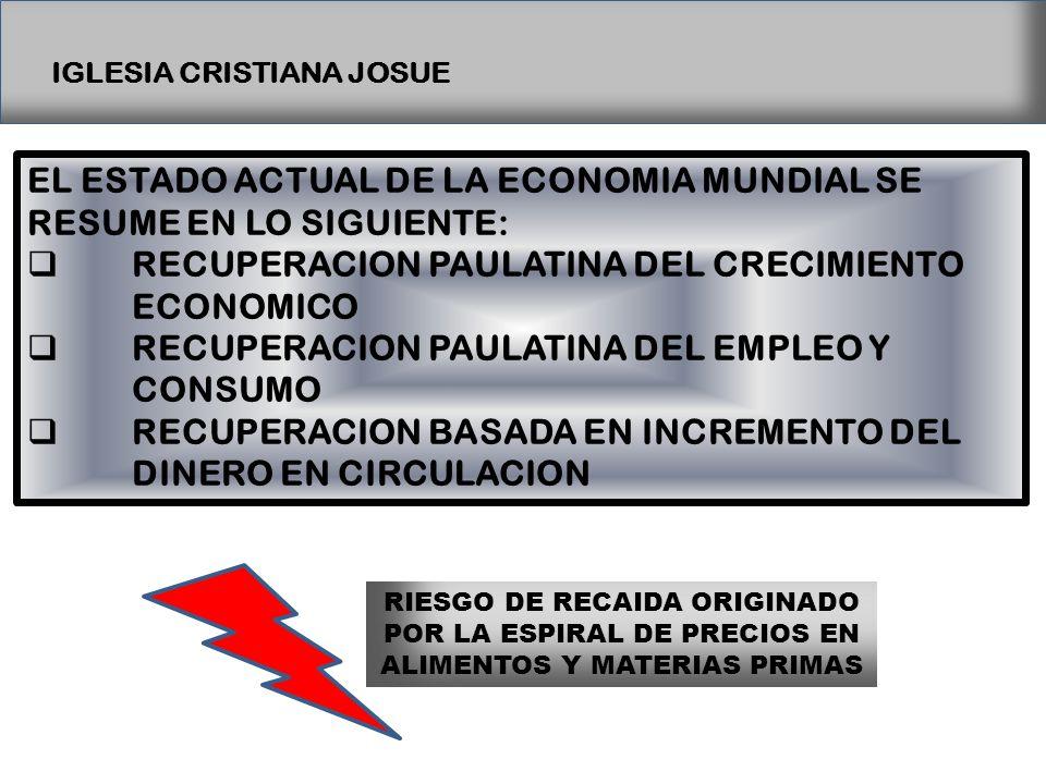 IGLESIA CRISTIANA JOSUE EL ESTADO ACTUAL DE LA ECONOMIA MUNDIAL SE RESUME EN LO SIGUIENTE: RECUPERACION PAULATINA DEL CRECIMIENTO ECONOMICO RECUPERACION PAULATINA DEL EMPLEO Y CONSUMO RECUPERACION BASADA EN INCREMENTO DEL DINERO EN CIRCULACION RIESGO DE RECAIDA ORIGINADO POR LA ESPIRAL DE PRECIOS EN ALIMENTOS Y MATERIAS PRIMAS