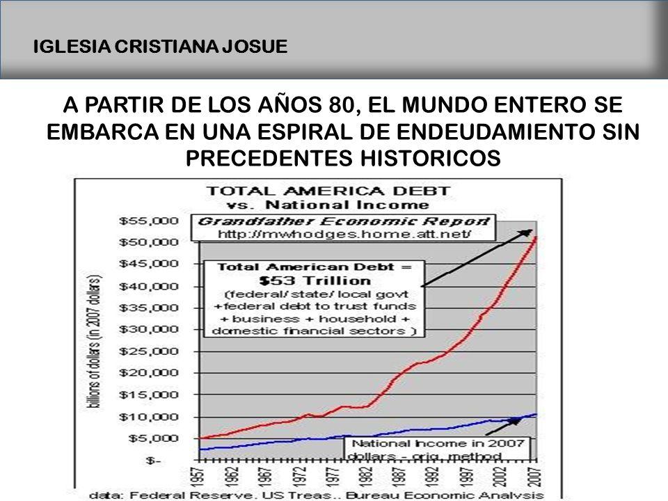 IGLESIA CRISTIANA JOSUE A PARTIR DE LOS AÑOS 80, EL MUNDO ENTERO SE EMBARCA EN UNA ESPIRAL DE ENDEUDAMIENTO SIN PRECEDENTES HISTORICOS