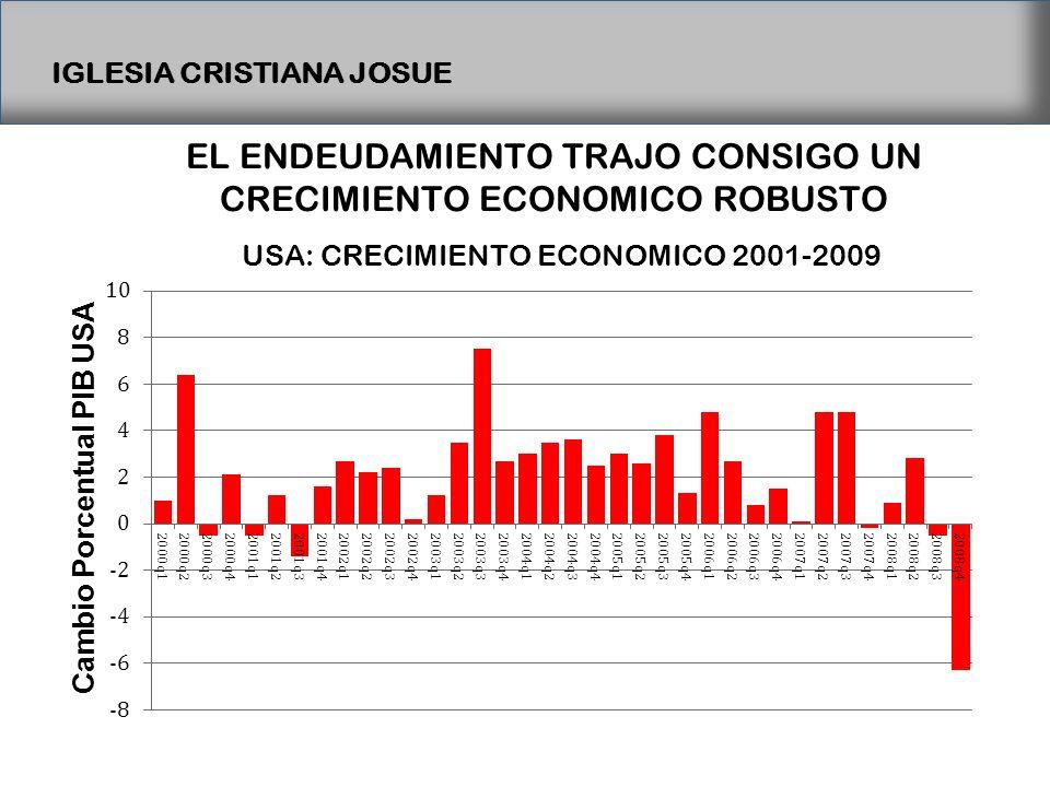 IGLESIA CRISTIANA JOSUE EL ENDEUDAMIENTO TRAJO CONSIGO UN CRECIMIENTO ECONOMICO ROBUSTO Cambio Porcentual PIB USA USA: CRECIMIENTO ECONOMICO 2001-2009