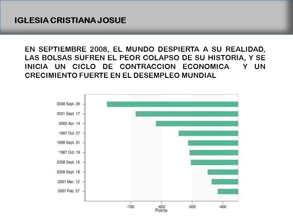 IGLESIA CRISTIANA JOSUE EN SEPTIEMBRE 2008, EL MUNDO DESPIERTA A SU REALIDAD, LAS BOLSAS SUFREN EL PEOR COLAPSO DE SU HISTORIA, Y SE INICIA UN CICLO DE CONTRACCION ECONOMICA Y UN CRECIMIENTO FUERTE EN EL DESEMPLEO MUNDIAL