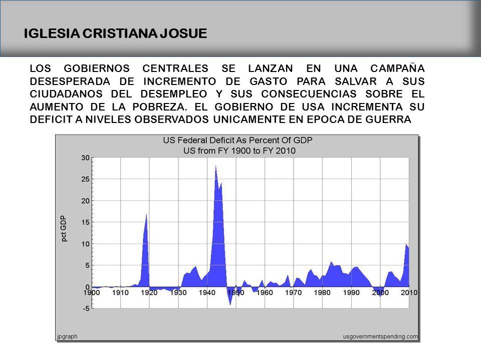 IGLESIA CRISTIANA JOSUE LOS GOBIERNOS CENTRALES SE LANZAN EN UNA CAMPAÑA DESESPERADA DE INCREMENTO DE GASTO PARA SALVAR A SUS CIUDADANOS DEL DESEMPLEO Y SUS CONSECUENCIAS SOBRE EL AUMENTO DE LA POBREZA.
