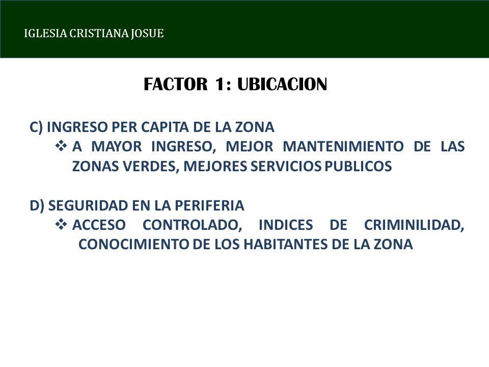 FACTOR 1: UBICACION C) INGRESO PER CAPITA DE LA ZONA A MAYOR INGRESO, MEJOR MANTENIMIENTO DE LAS ZONAS VERDES, MEJORES SERVICIOS PUBLICOS D) SEGURIDAD